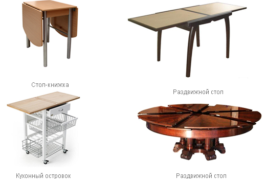 Кухонный стол (книжка, виды раздвижных, кухонный островок)