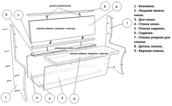 Разборка дивана и его элементов