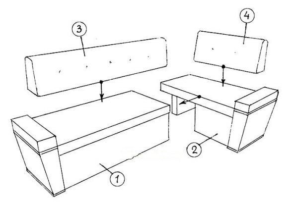 Схема углового дивана разборка