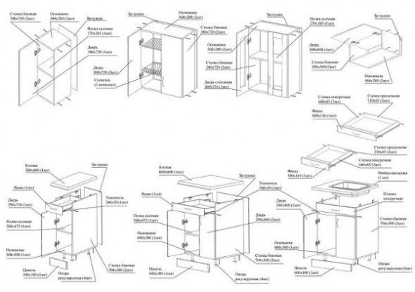 Детальный план кухонной мебели