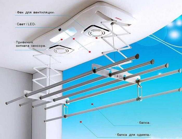 электросушилка для белья