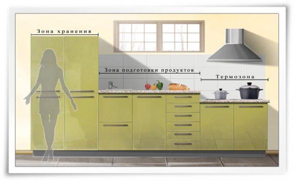 Идеальная просторная кухня