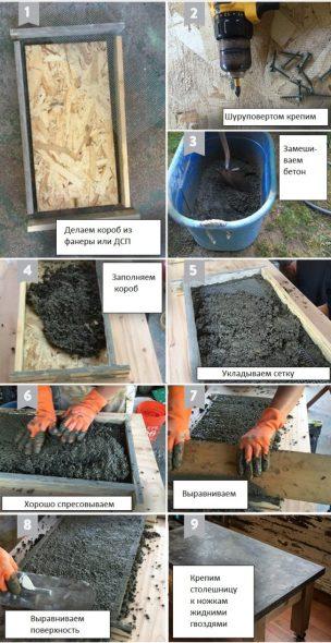 Инструкция по изготовлению столешницы