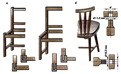 Схема сборки столярных стульев