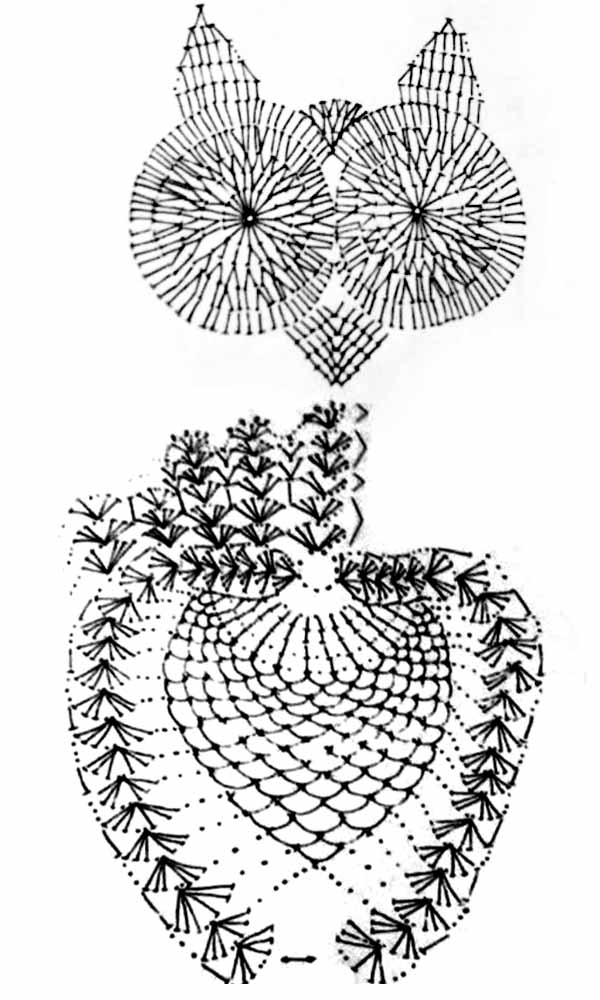 коврик сова ананас схема