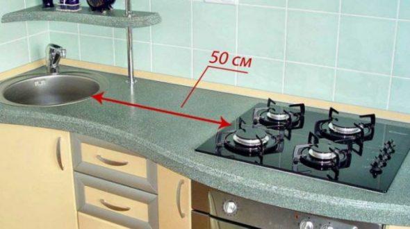 Минимальный допуск между плитой и мойкой