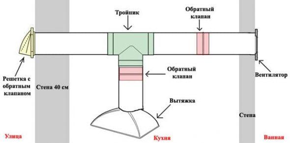 Подсоединение воздуховода