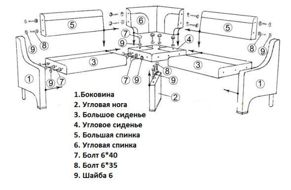 разборка левой части углового дивана