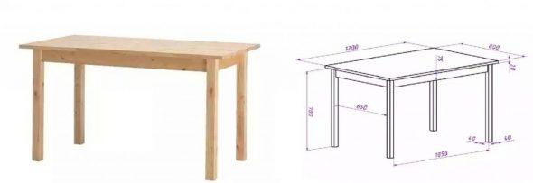 Конструкция садового стола