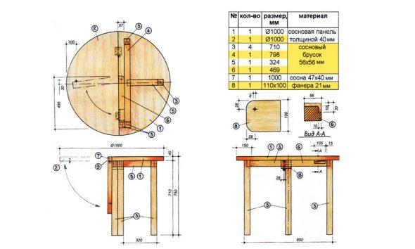 Схема круглого деревянного стола