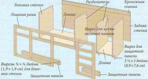 Схема создания туалетного столика