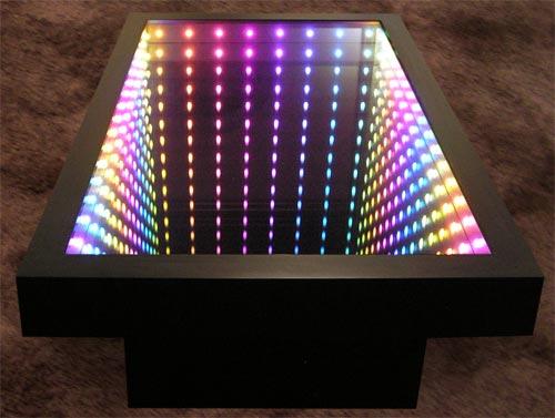 разноцветная подсветка