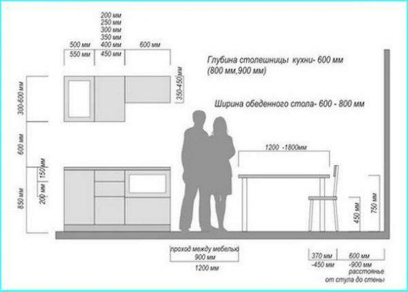 Высота и конструкция кухни